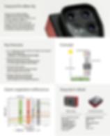 Sensor multiespectral PARROT Secquoia