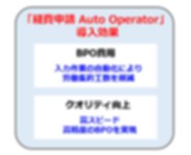 AutoOperator効果コメント.PNG