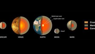 Was ist im Inneren der Erde?