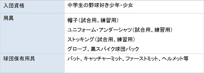 入団資格.1.png