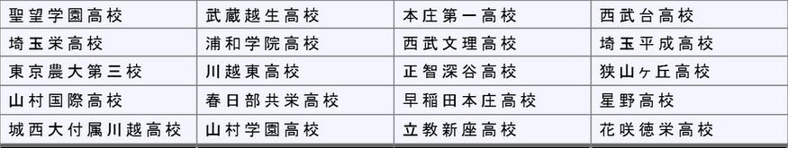 埼玉私立11.7.png