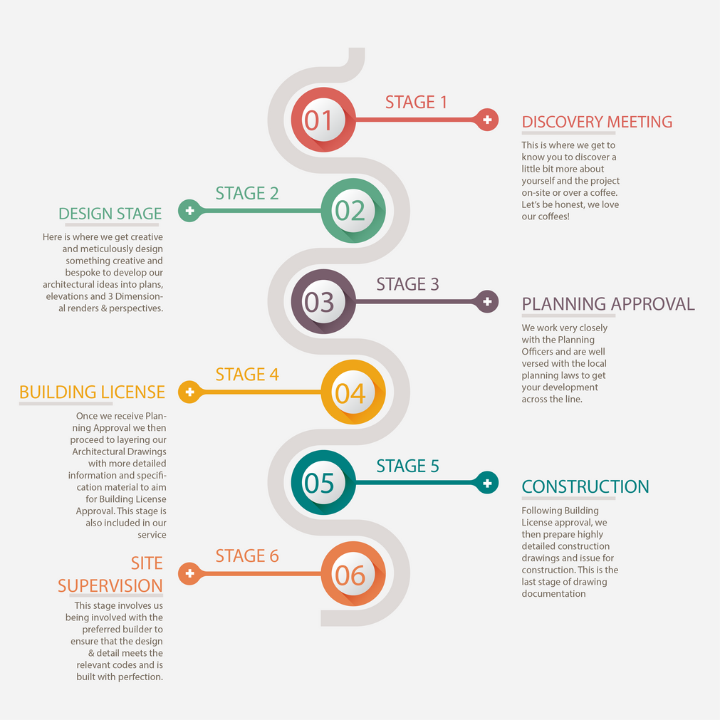 Process Flow.png