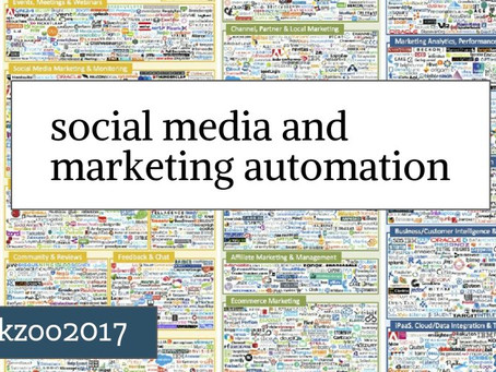 Social Media and Marketing Automation...