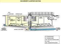 Secondary Clarification Section