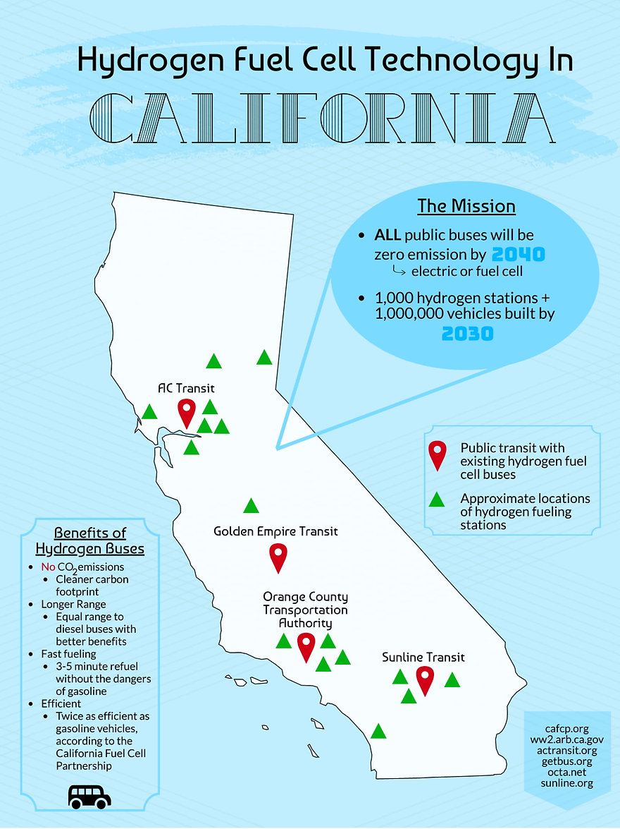 UnitedStatesofAmerica_CaliforniaCrosspoi