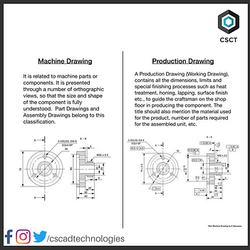 Machine | Production Drawing
