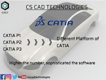 Platforms of CATIA