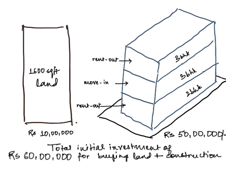 How our client used his privately owned land to generate a profit of 450% in 10 years?