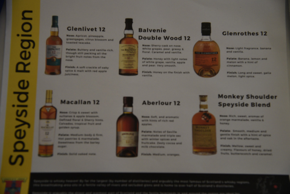 The six 12-year old single malts that we tasted