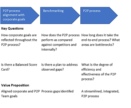 P2P Revised 1 of 2 .png
