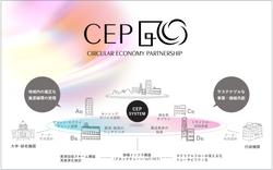 CEP_04