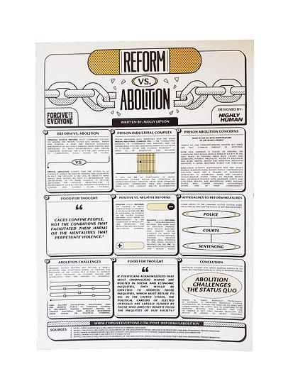 "Reform vs Abolition Poster (13""x19"")"