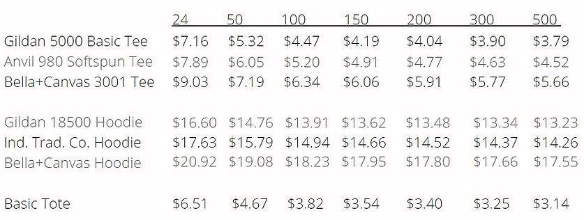 Pricing Jan 2021.JPG