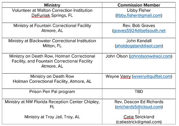 2020.05.whotocontact.prisonministry.PNG