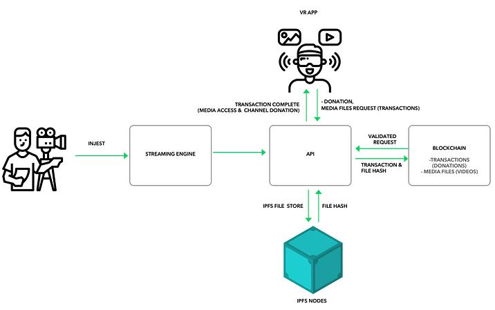 Blockchain Technology Diagram.png