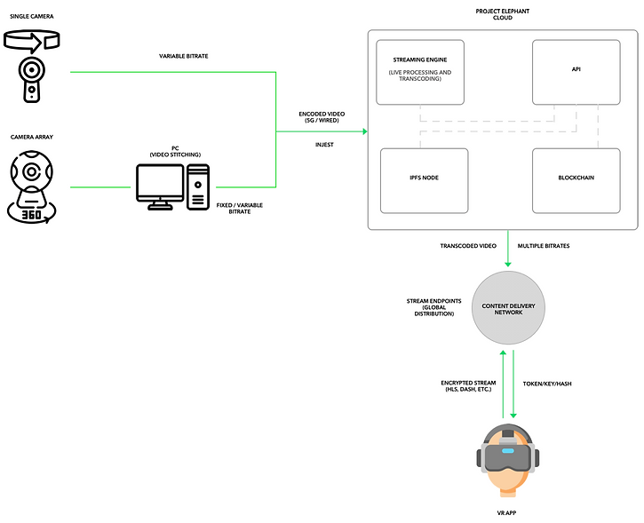 Live Streaming Detail Diagram.png