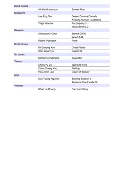 PTD Acceptance List4