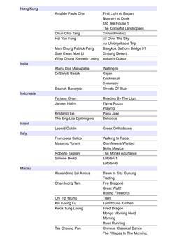 PTD Acceptance List2