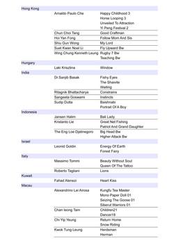 PIDM Acceptance List2