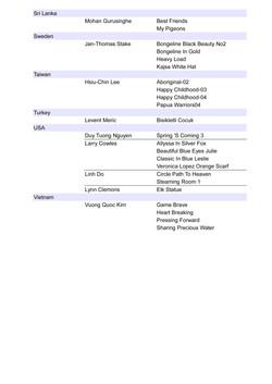 PIDM Acceptance List5