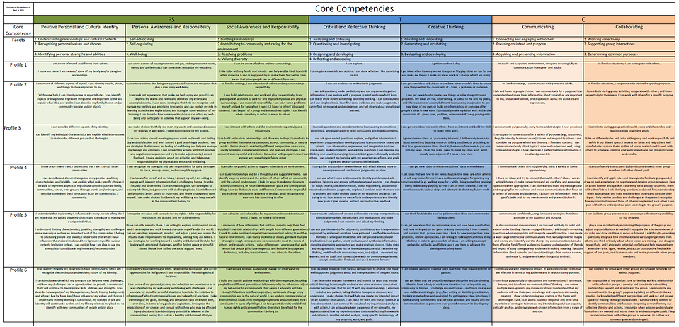 Core Competencies Poster Image.PNG