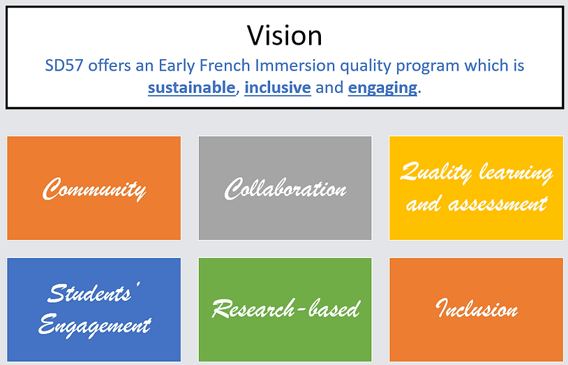 French Immersion Vision.png