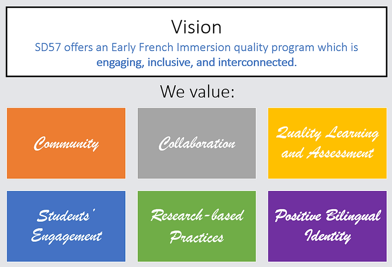 French Immersion Vision Image.PNG