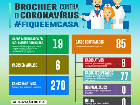 Atualização dos casos de Coronavírus em Brochier – 21/12/2020