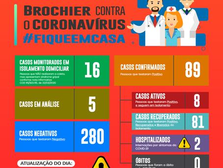 Atualização dos casos de Coronavírus em Brochier – 23/12/2020