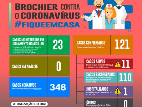 Atualização dos casos de Coronavírus em Brochier – 26/01/2021