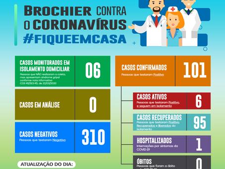 Atualização dos casos de Coronavírus em Brochier – 05/01/2021