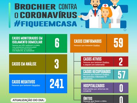 Atualização dos casos de Coronavírus em Brochier – 02/12/2020