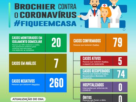 Atualização dos casos de Coronavírus em Brochier – 17/12/2020