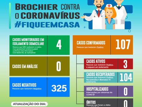 Atualização dos casos de Coronavírus em Brochier – 19/01/2021