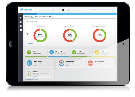 An image of Comaea Competency Management software dashboard