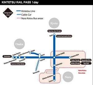 Kintetsu Rail Pass, Kyoto, Osaka, Nara, Japan