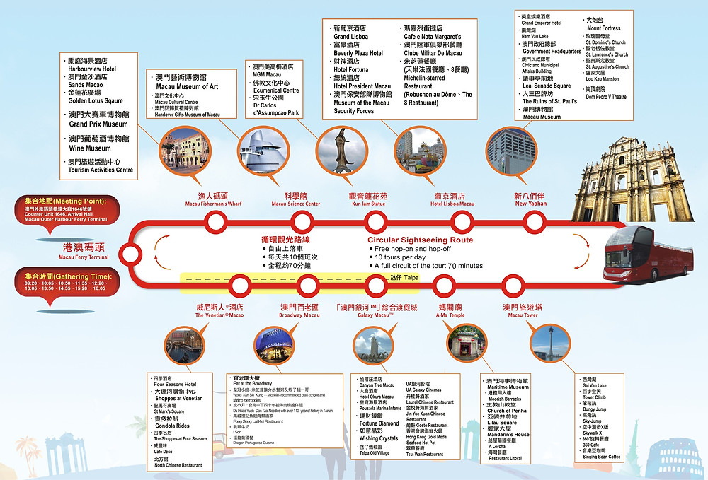 http://res.klook.com/image/upload/v1480304424/Macau_Open-top_Bus_Routing.jpg