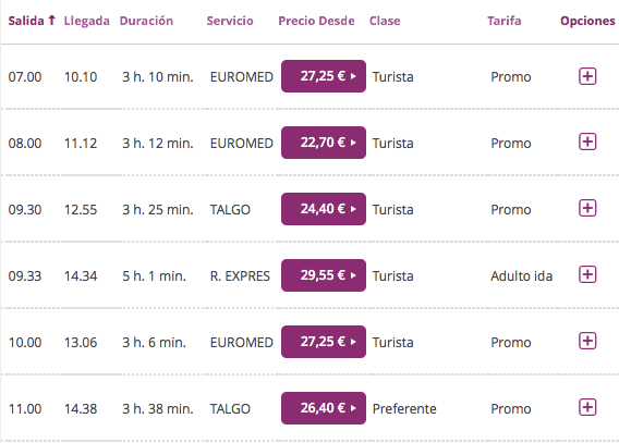 Train Travels in Spain: How to book Spain's Renfe Train Tickets?