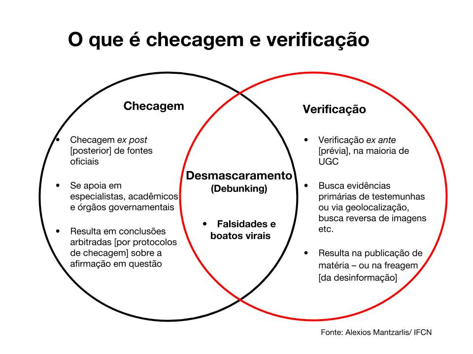 Slides_Módulo_1_-_MOOC_Como_desbancar_as