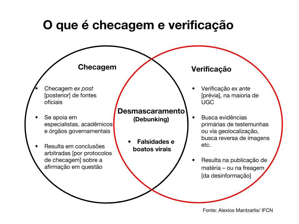 Slides_Módulo_1_-_MOOC_Como_desbancar_as
