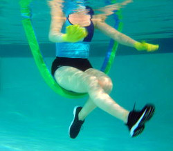 Aquatic pool physical therapy