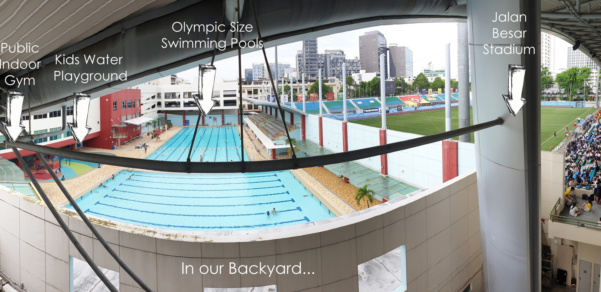 Swimming Pool & Stadium.jpg