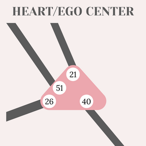 How an open heart center can effect your MLM business