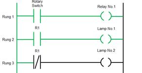 Language Used for PLC Programming