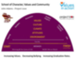 JA Overview Graph.jpg