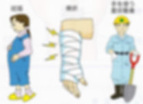 手根管症候群 表 - コピー.jpg