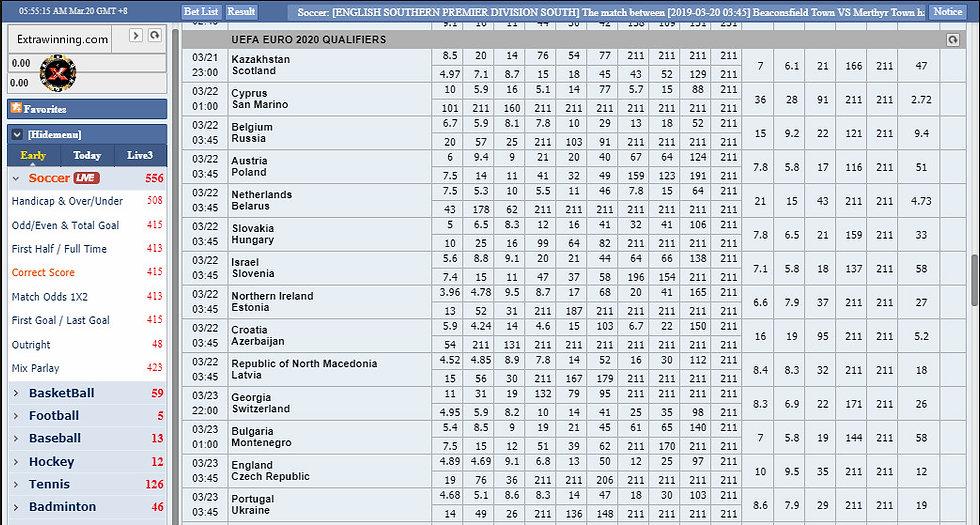 qb838 qbhm uefa2020 correct score mix parlay