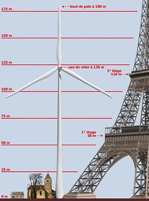 éolienne_versus_toureiffel.jpg