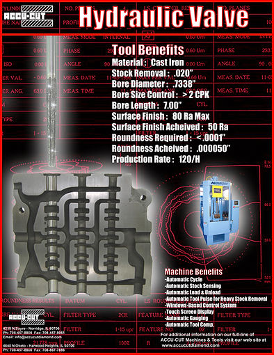 accu-cut diamond hydraulic valve brochure