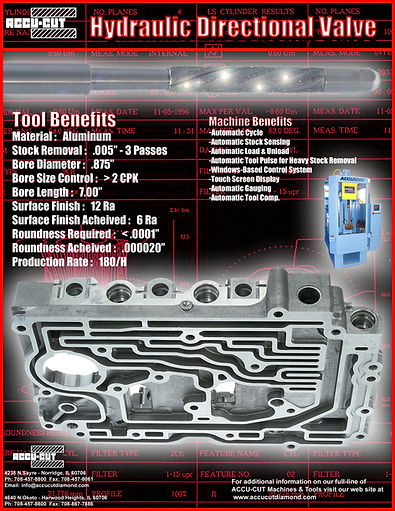 accu-cut diamond hydraulic directional valve brochure